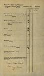 Inspection Return of Captain Samuel Durand, 1813