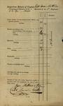 Inspection Return of Captain Isaac Matthews, 1813
