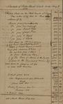 Schedule of Peter Kean's Estate, November 9, 1815 by Peter Philip James Kean