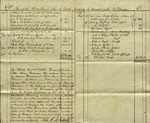 Elizabeth Houston and John McIntosh Madision in account with Beverly Robinson, July 24, 1826