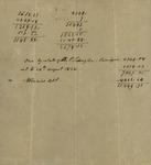 Estate of Philip Livingston with Hermanus P. Schuyler, August 24, 1824 by Estate of Philip Livingston